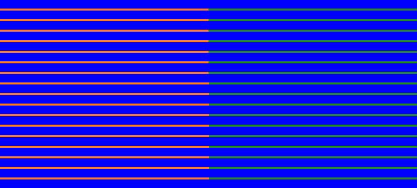 色相の同化